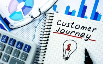Customer Journey in de zorg
